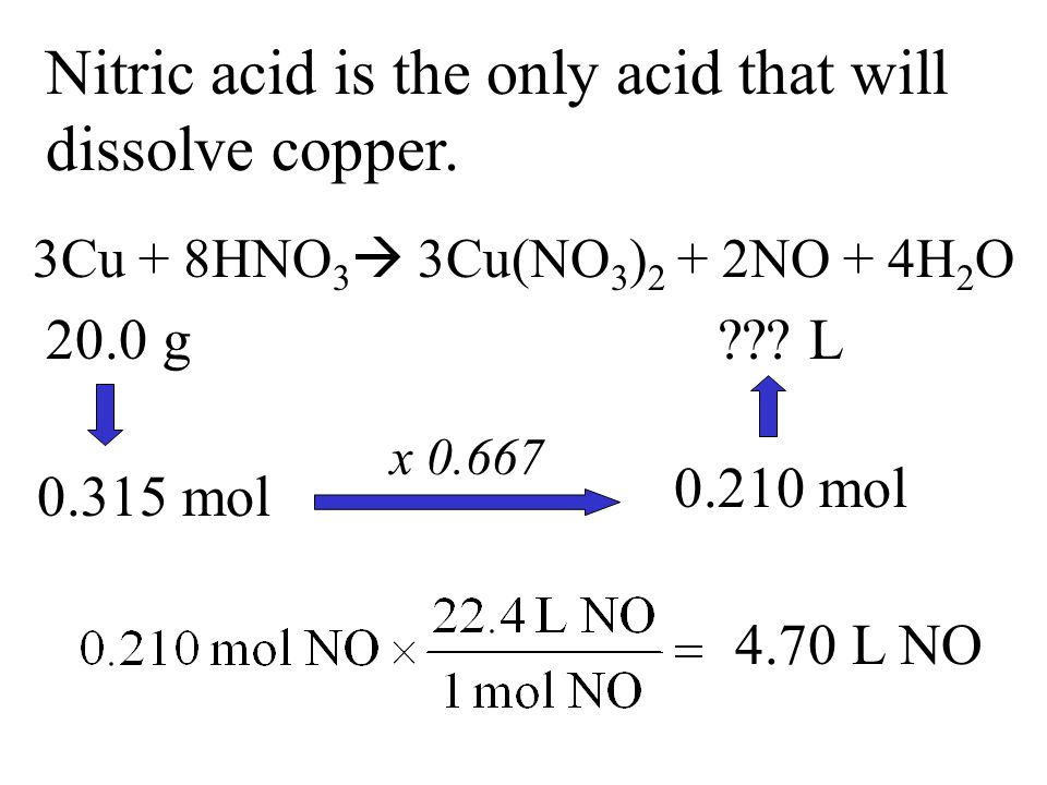 Nitric acid is the only acid that will dissolve copper. 20.0 g 4.70 L NO 0.315 mol ??? L 0.210 mol 3Cu + 8HNO 3  3Cu(NO 3 ) 2 + 2NO + 4H 2 O x 0.667