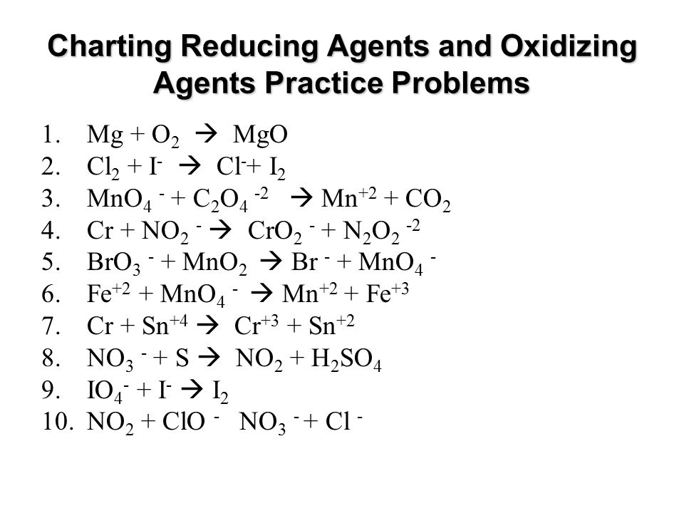Charting Reducing Agents and Oxidizing Agents Practice Problems 1.Mg + O 2  MgO 2.Cl 2 + I -  Cl - + I 2 3.MnO 4 - + C 2 O 4 -2  Mn +2 + CO 2 4.Cr + NO 2 -  CrO 2 - + N 2 O 2 -2 5.BrO 3 - + MnO 2  Br - + MnO 4 - 6.Fe +2 + MnO 4 -  Mn +2 + Fe +3 7.Cr + Sn +4  Cr +3 + Sn +2 8.NO 3 - + S  NO 2 + H 2 SO 4 9.IO 4 - + I -  I 2 10.NO 2 + ClO - NO 3 - + Cl -