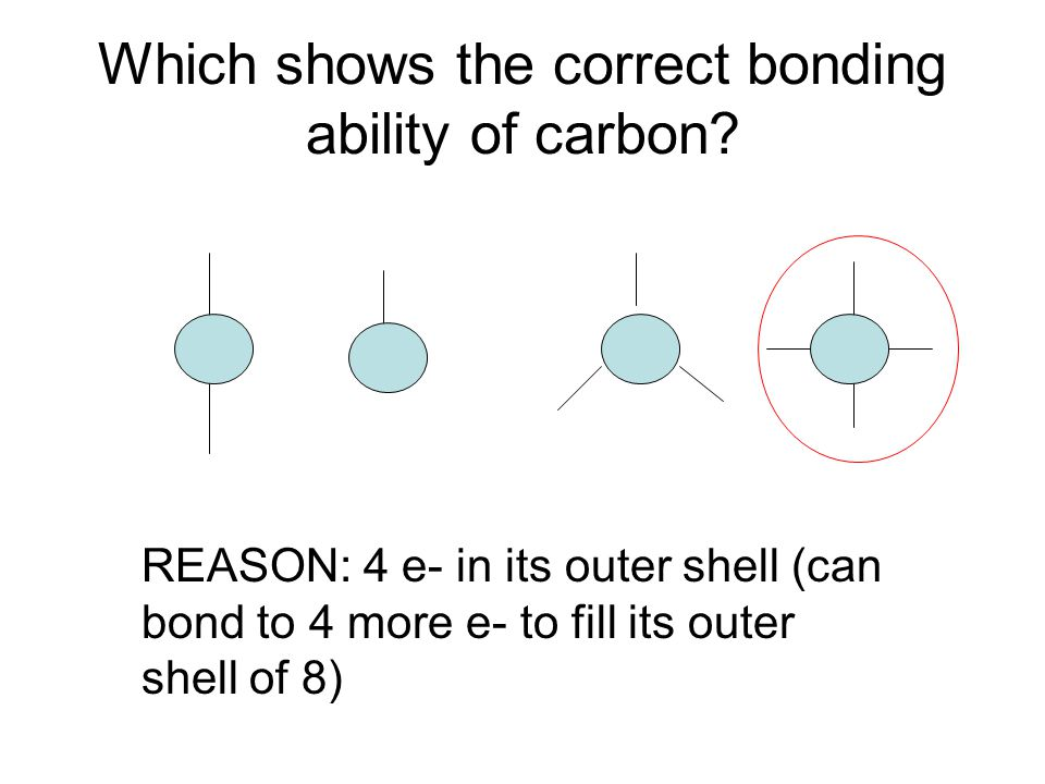 REASON: 4 e- in its outer shell (can bond to 4 more e- to fill its outer shell of 8)