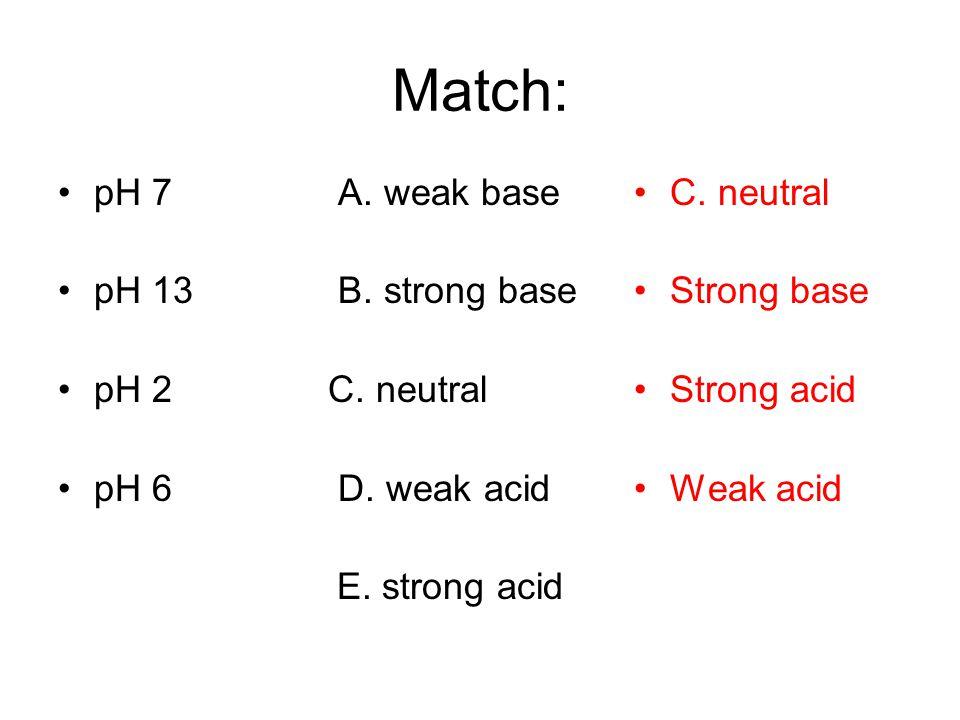 Match: pH 7 A. weak base pH 13 B. strong base pH 2 C.