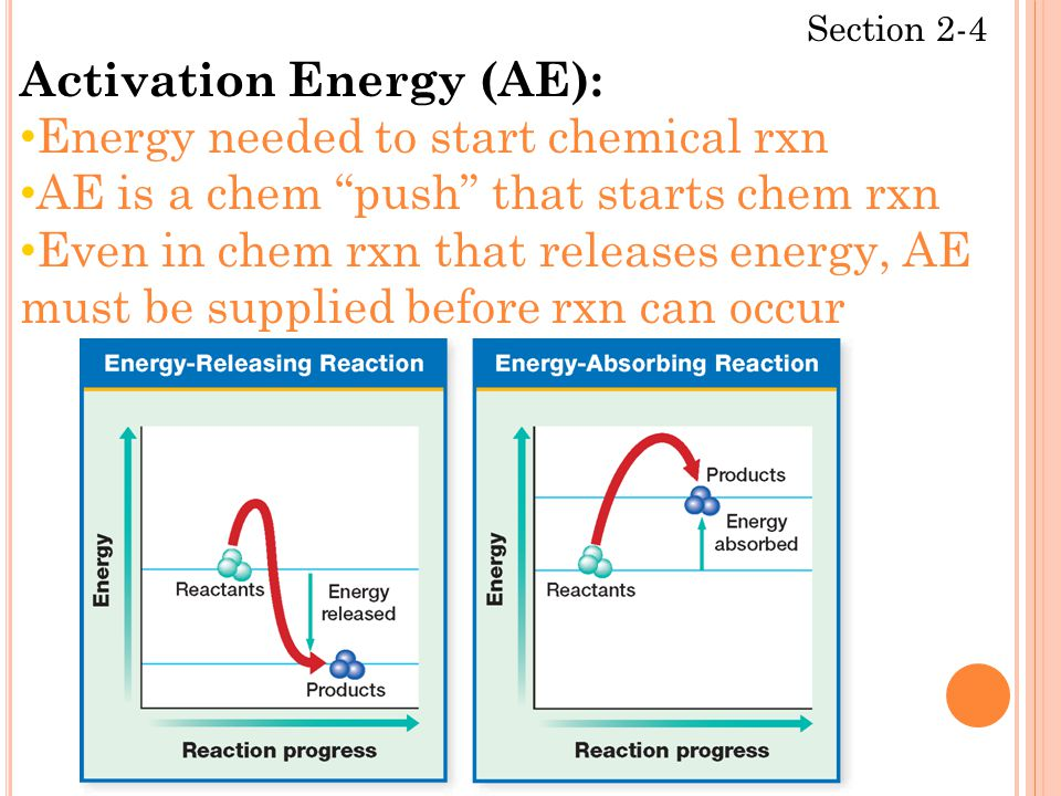 """Section 2-4 Activation Energy (AE): Energy needed to start chemical rxn AE is a chem """"push"""" that starts chem rxn Even in chem rxn that releases energy"""