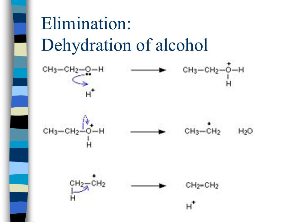 Organic Chemistry Reactions n Elimination Describe elimination of alcohol Describe elimination of alkyl halide