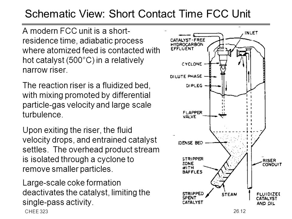 CHEE 32326.12 Schematic View: Short Contact Time FCC Unit A modern FCC unit is a short- residence time, adiabatic process where atomized feed is contacted with hot catalyst (500°C) in a relatively narrow riser.