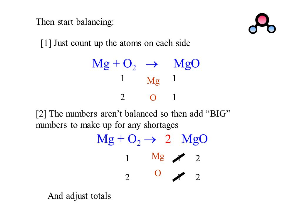 "[1] Just count up the atoms on each side Then start balancing: Mg + O 2  MgO Mg O 1 1 1 2 [2] The numbers aren't balanced so then add ""BIG"" numbers t"