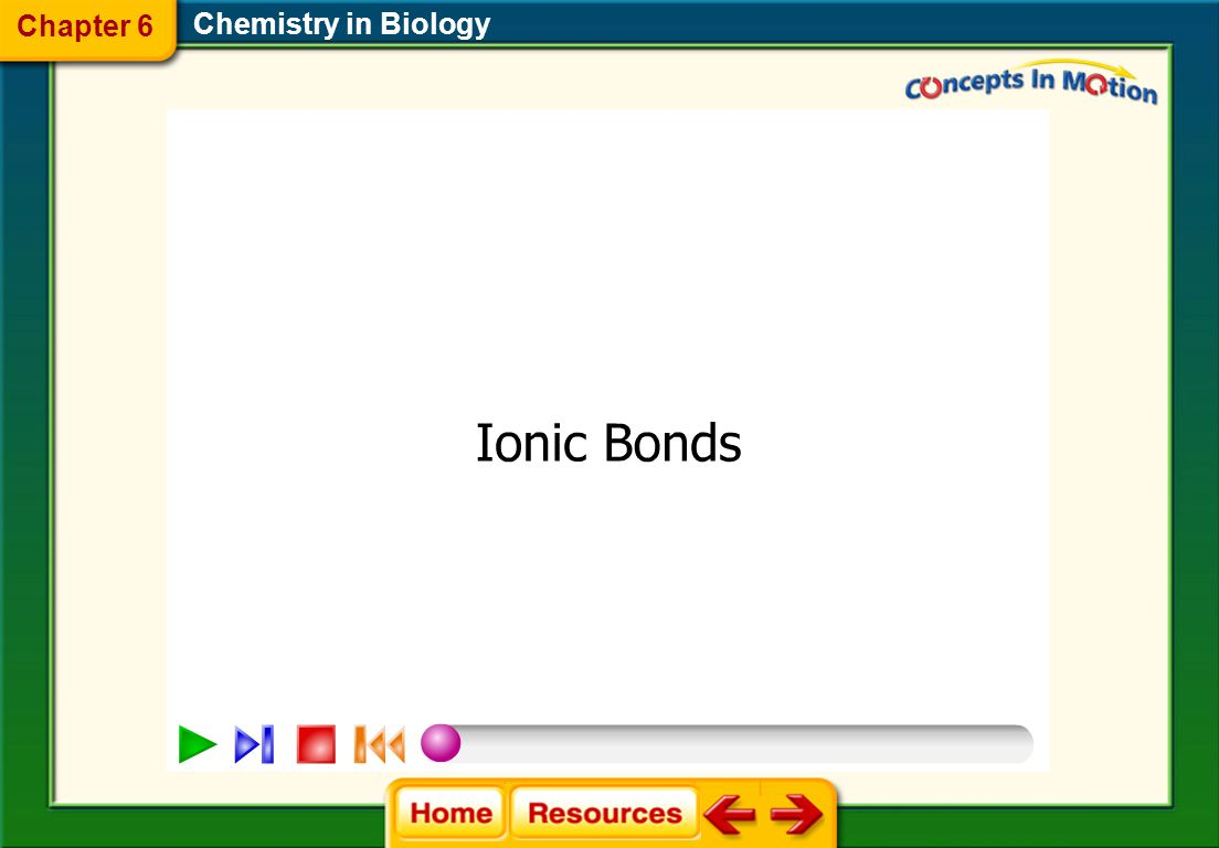 Ionic Bonds Chemistry in Biology  Electrical attraction between two oppositely charged atoms or groups of atoms 6.1 Atoms, Elements, and Compounds Ch