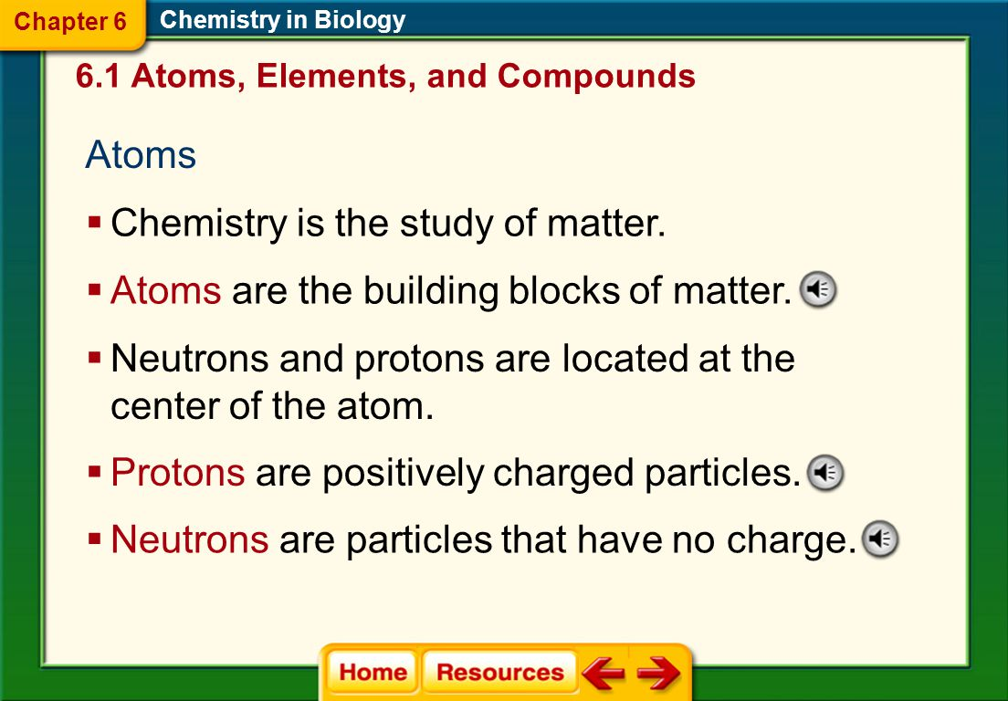 Click on a lesson name to select. Chapter 6 Chemistry in Biology Section 1: Atoms, Elements, and Compounds Section 2: Chemical Reactions Section 3: Wa