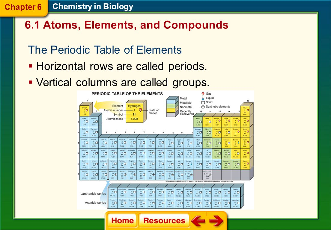 Elements Chemistry in Biology  An element is a pure substance that cannot be broken down into other substances by physical or chemical means.  There