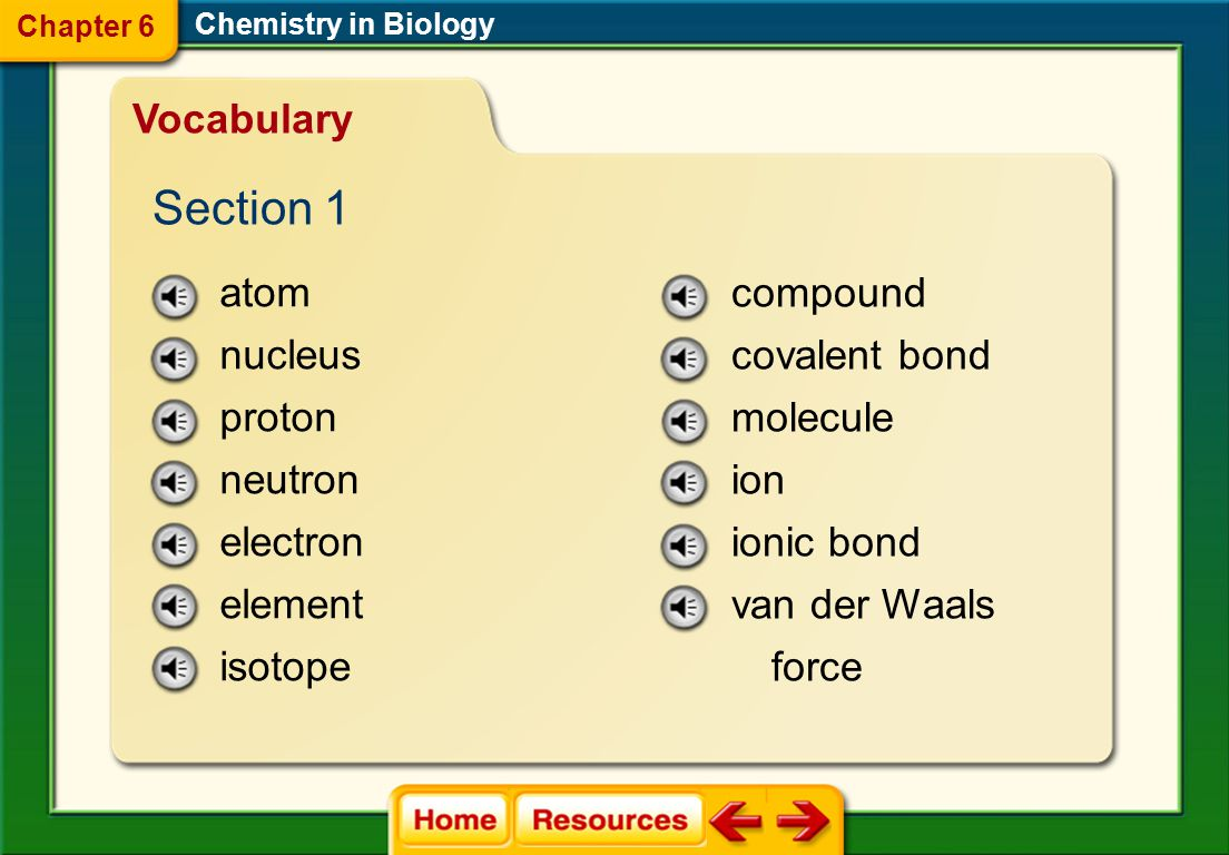 Chemistry in Biology Image Bank Chapter 6