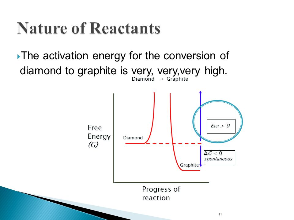 11  The activation energy for the conversion of diamond to graphite is very, very,very high.