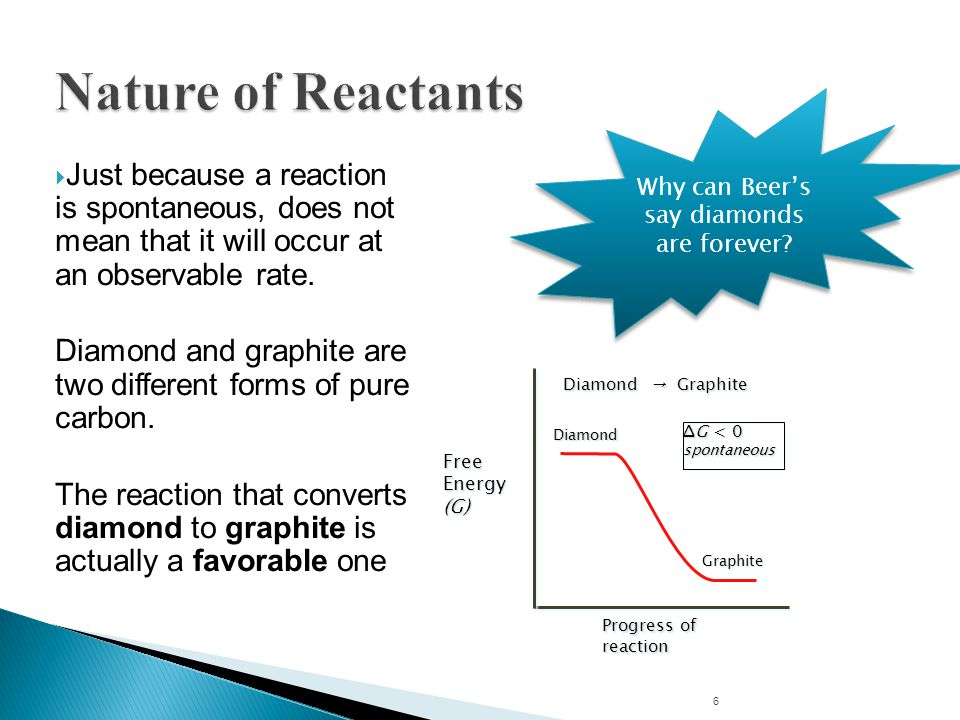 6  Just because a reaction is spontaneous, does not mean that it will occur at an observable rate.