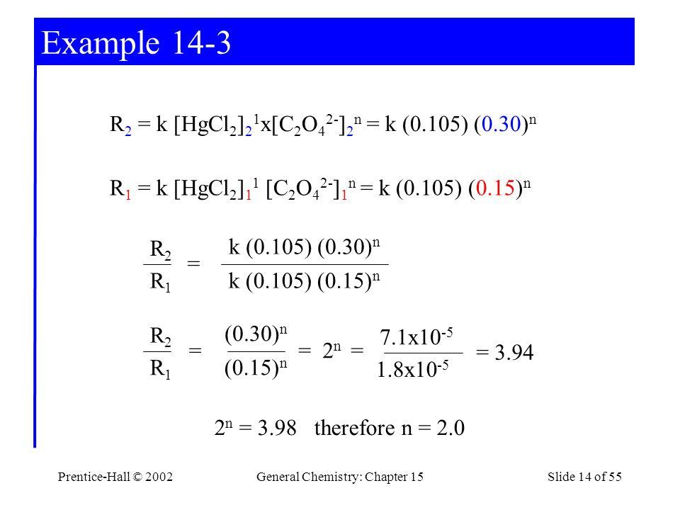 Prentice-Hall © 2002General Chemistry: Chapter 15Slide 14 of 55 Example 14-3 R 2 = k [HgCl 2 ] 2 1 x[C 2 O 4 2- ] 2 n = k (0.105) (0.30) n R 1 = k [HgCl 2 ] 1 1 [C 2 O 4 2- ] 1 n = k (0.105) (0.15) n R2R2 R1R1 k (0.105) (0.30) n k (0.105) (0.15) n = 7.1x10 -5 1.8x10 -5 = 3.94 R2R2 R1R1 (0.30) n (0.15) n = = 2 n = 2 n = 3.98 therefore n = 2.0