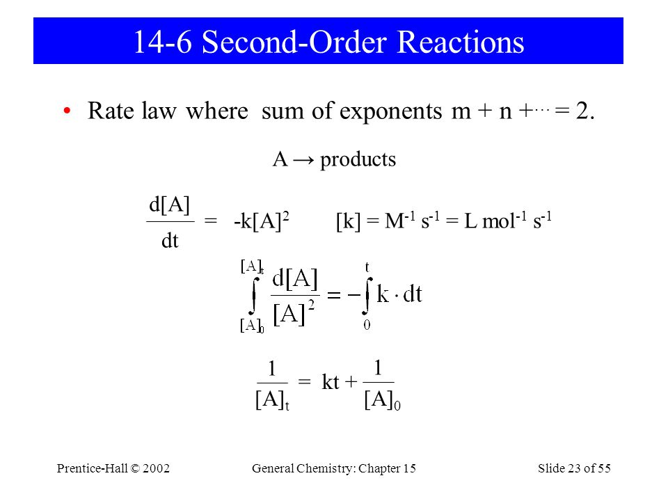 Prentice-Hall © 2002General Chemistry: Chapter 15Slide 23 of 55 14-6 Second-Order Reactions Rate law where sum of exponents m + n + … = 2.