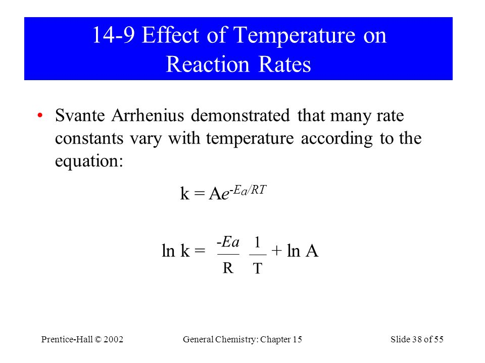 Prentice-Hall © 2002General Chemistry: Chapter 15Slide 38 of 55 14-9 Effect of Temperature on Reaction Rates Svante Arrhenius demonstrated that many rate constants vary with temperature according to the equation: k = Ae -E a /RT ln k = + ln A R -Ea T 1