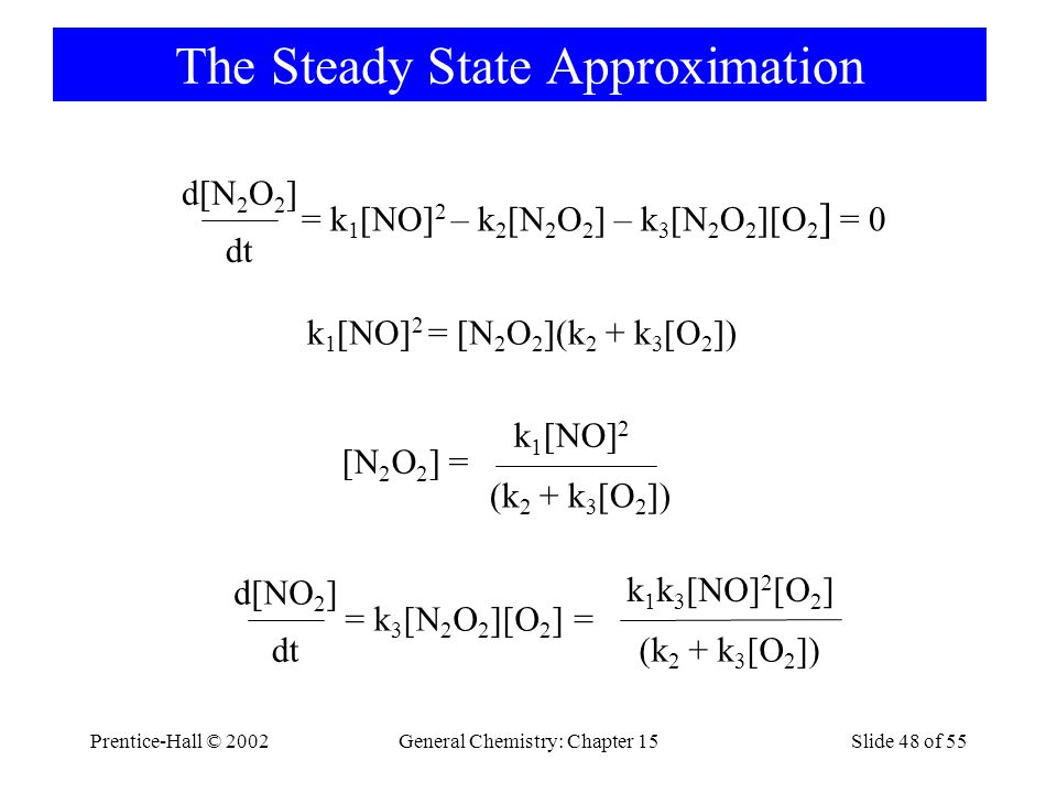 Prentice-Hall © 2002General Chemistry: Chapter 15Slide 48 of 55 The Steady State Approximation dt = k 1 [NO] 2 – k 2 [N 2 O 2 ] – k 3 [N 2 O 2 ][O 2 ] = 0 d[N 2 O 2 ] k 1 [NO] 2 = [N 2 O 2 ](k 2 + k 3 [O 2 ]) k 1 [NO] 2 [N 2 O 2 ] = (k 2 + k 3 [O 2 ]) dt = k 3 [N 2 O 2 ][O 2 ] d[NO 2 ] k 1 k 3 [NO] 2 [O 2 ] = (k 2 + k 3 [O 2 ])