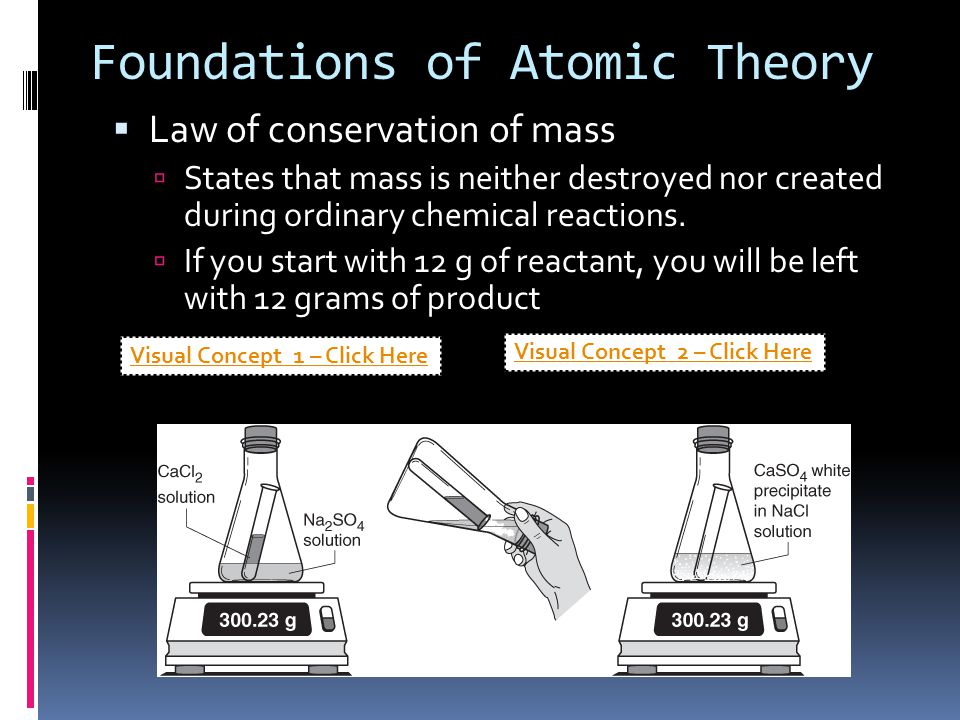Foundations of Atomic Theory  Law of conservation of mass  States that mass is neither destroyed nor created during ordinary chemical reactions.
