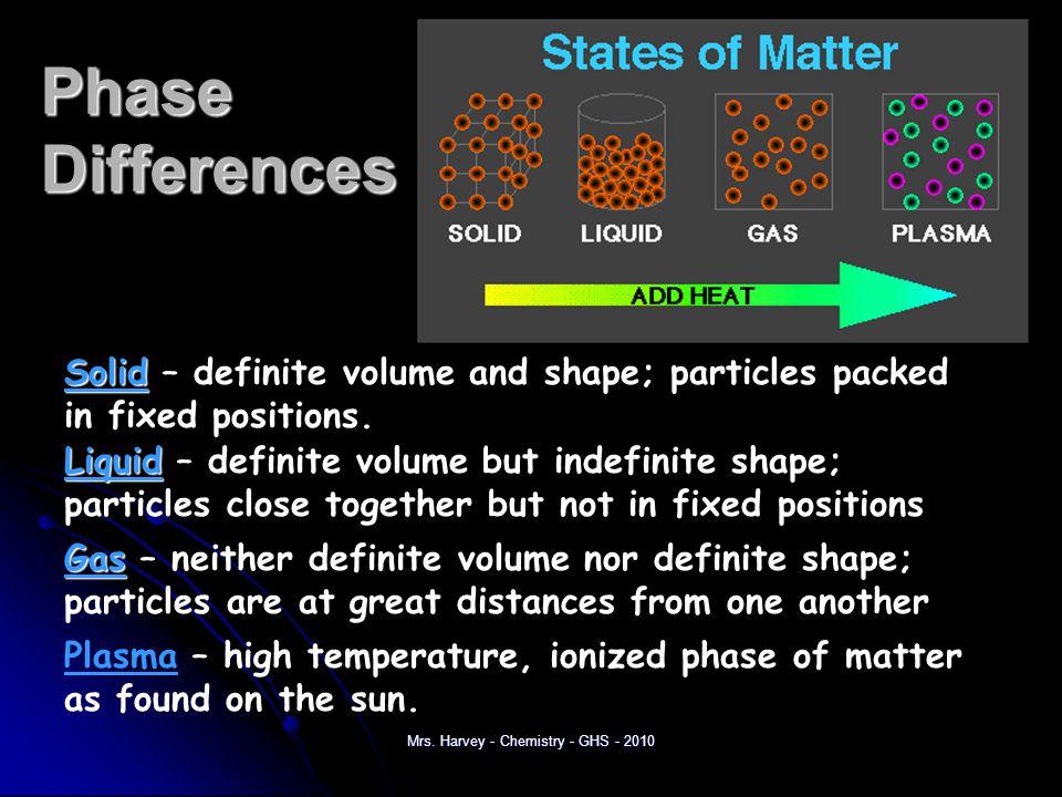Three Phases Mrs. Harvey - Chemistry - GHS - 2010