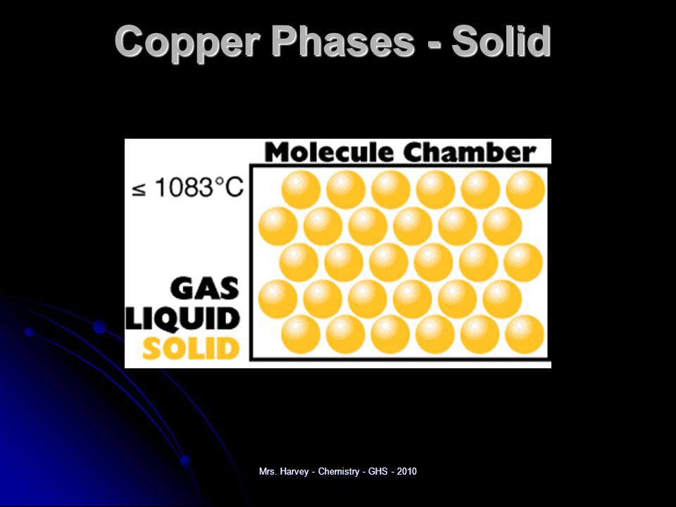 Copper Phases - Liquid Mrs. Harvey - Chemistry - GHS - 2010