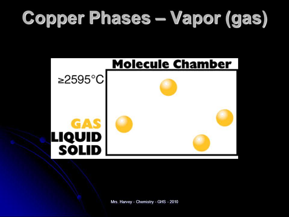 States of Matter Solid Liquid Gas Definite Volume.