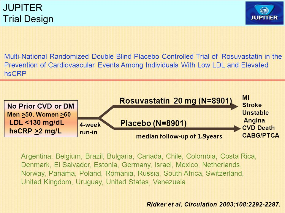 Rosuvastatin 20 mg (N=8901) MI Stroke Unstable Angina CVD Death CABG/PTCA Multi-National Randomized Double Blind Placebo Controlled Trial of Rosuvastatin in the Prevention of Cardiovascular Events Among Individuals With Low LDL and Elevated hsCRP 4-week run-in Ridker et al, Circulation 2003;108:2292-2297.