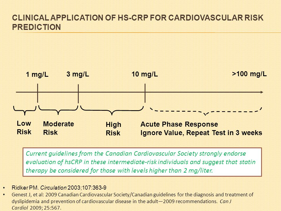 1 mg/L 3 mg/L10 mg/L Low Risk Moderate Risk High Risk Acute Phase Response Ignore Value, Repeat Test in 3 weeks >100 mg/L Ridker PM.