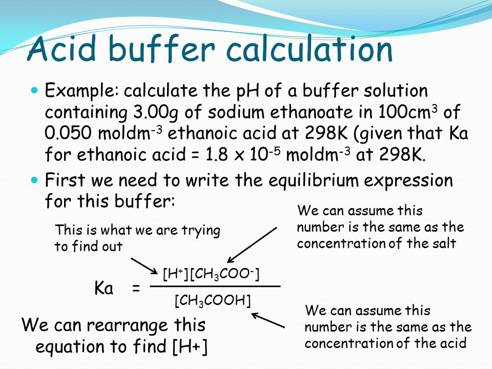Acid buffer calculation Example: calculate the pH of a buffer solution containing 3.00g of sodium ethanoate in 100cm 3 of 0.050 moldm -3 ethanoic acid