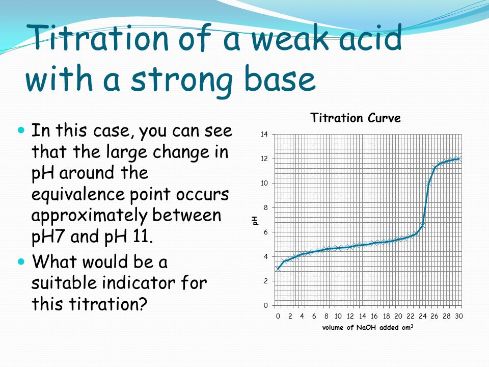 Titration of a weak acid with a strong base In this case, you can see that the large change in pH around the equivalence point occurs approximately be