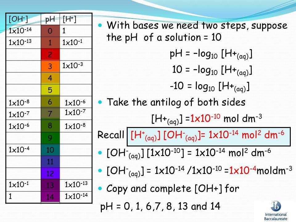 Recall [H + (aq) ] [OH - (aq) ]= 1x10 -14 mol 2 dm -6 [OH - (aq) ] [1x10 -10 ] = 1x10 -14 mol 2 dm -6 [OH - (aq) ] = 1x10 -14 /1x10 -10 =1x10 -4 moldm