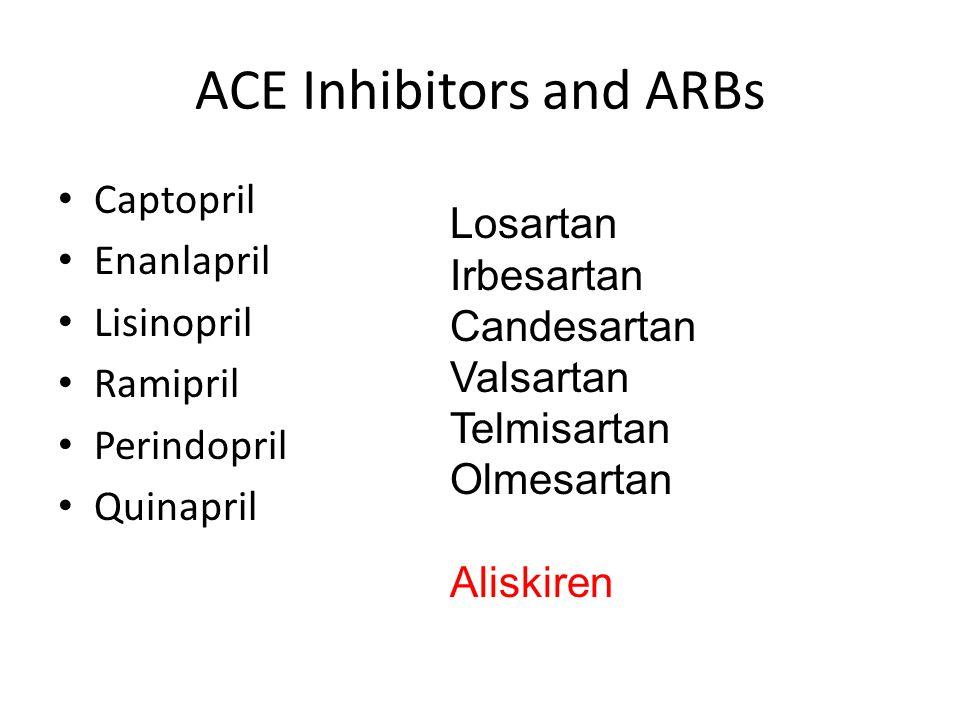 ACE Inhibitors and ARBs Captopril Enanlapril Lisinopril Ramipril Perindopril Quinapril Losartan Irbesartan Candesartan Valsartan Telmisartan Olmesartan Aliskiren