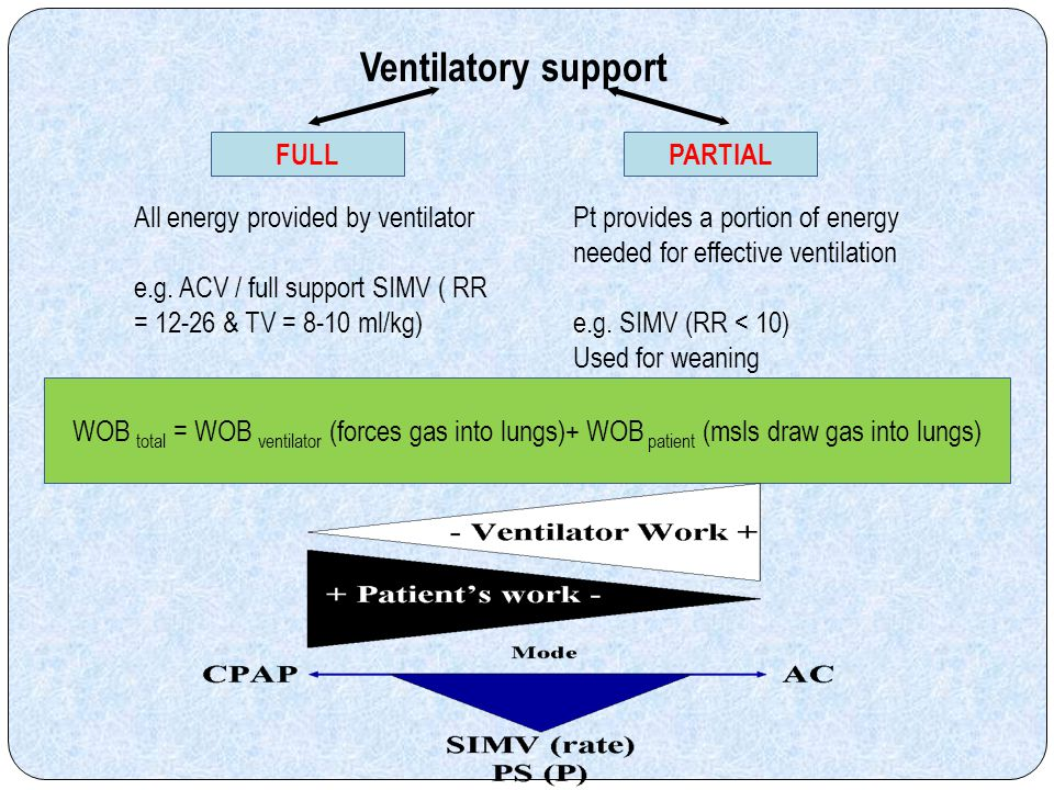 5.Pressure controlled ventilation (PCV) Breath – MANDATORY Trigger – TIME Limit - PRESSURE Cycle – TIME/ FLOW Breath – MANDATORY Trigger – TIME Limit - PRESSURE Cycle – TIME/ FLOW Rise time Time taken for airway pressure to rise from baseline to maximum Rise time Time taken for airway pressure to rise from baseline to maximum