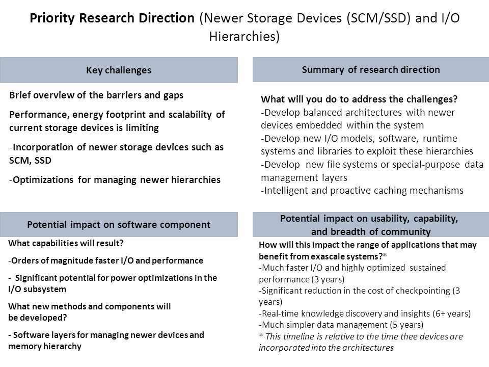 Priority Research Direction (Newer Storage Devices (SCM/SSD) and I/O Hierarchies) Key challenges What will you do to address the challenges? -Develop