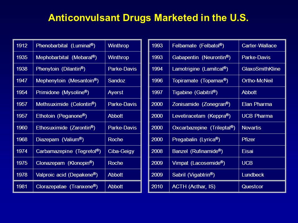 Anticonvulsant Drugs Marketed in the U.S.