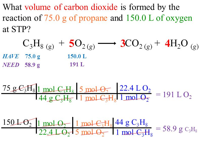 What volume of carbon dioxide is formed by the reaction of 75.0 g of propane and 150.0 L of oxygen at STP? HAVE 75.0 g 150.0 L NEED58.9 g 191 L C 3 H