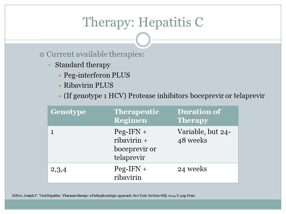 Therapy: Hepatitis C Current available therapies: Standard therapy Peg-interferon PLUS Ribavirin PLUS (If genotype 1 HCV) Protease inhibitors boceprev