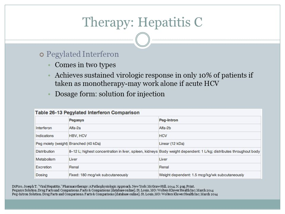 Therapy: Hepatitis C Solvadi (sofosbuvir) continued Replaces protease inhibitors; used in combination with peg- interferon and ribavirin but can also be used without interferon MOA: Nucleotide pro-drug that prevents HCV replication by inhibiting RNA polymerase activity Side-effects: Fatigue, headache and weakness-similar side effects as peg-interferon + ribavirin Sofosbuvir (Sovaldi) for Chronic Hepatitis C. Medical Letter (20 Jan.