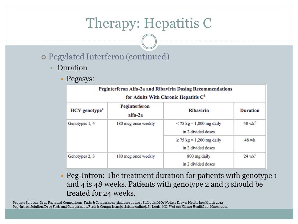Therapy: Hepatitis C Pegylated Interferon (continued) Duration Pegasys: Peg-Intron: The treatment duration for patients with genotype 1 and 4 is 48 we