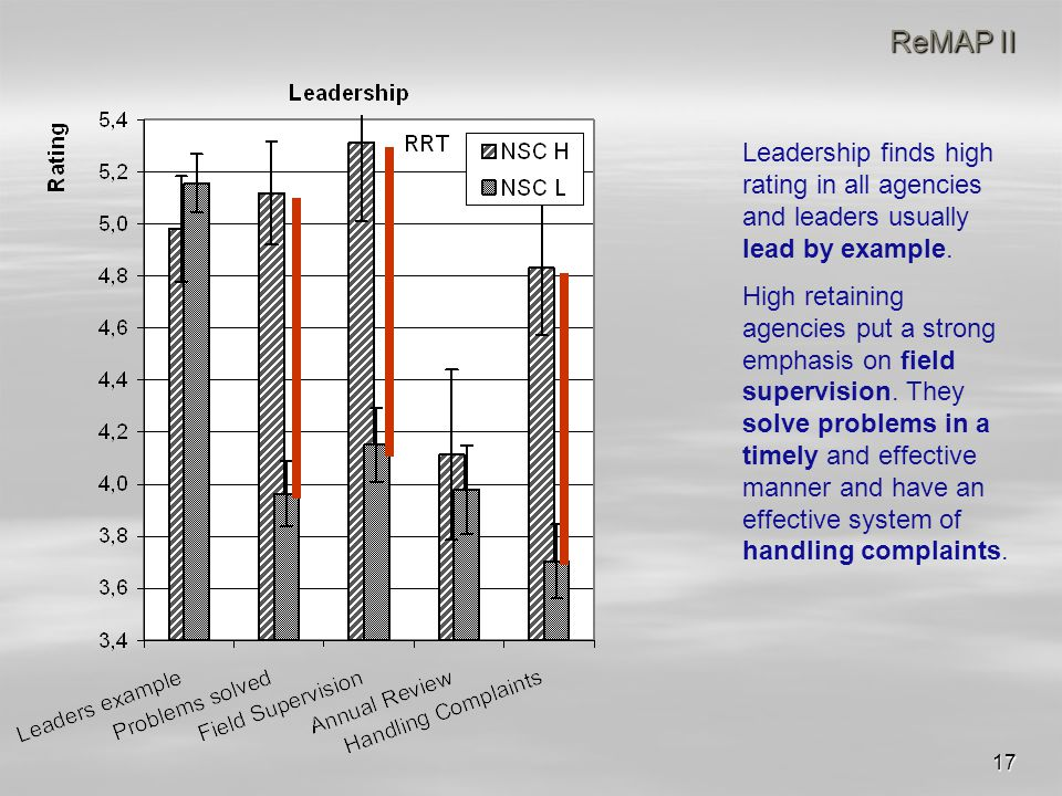 17 ReMAP II Leadership finds high rating in all agencies and leaders usually lead by example. High retaining agencies put a strong emphasis on field s