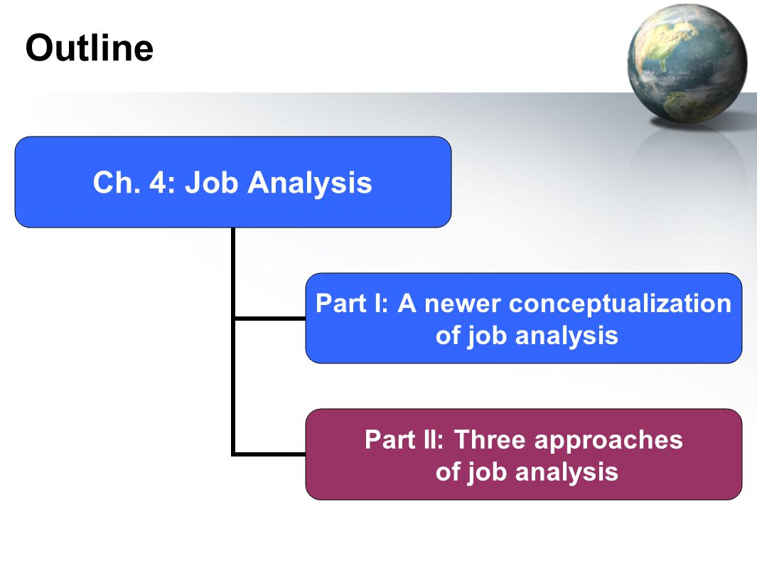 Outline Ch. 4: Job Analysis Part I: A newer conceptualization of job analysis Part II: Three approaches of job analysis