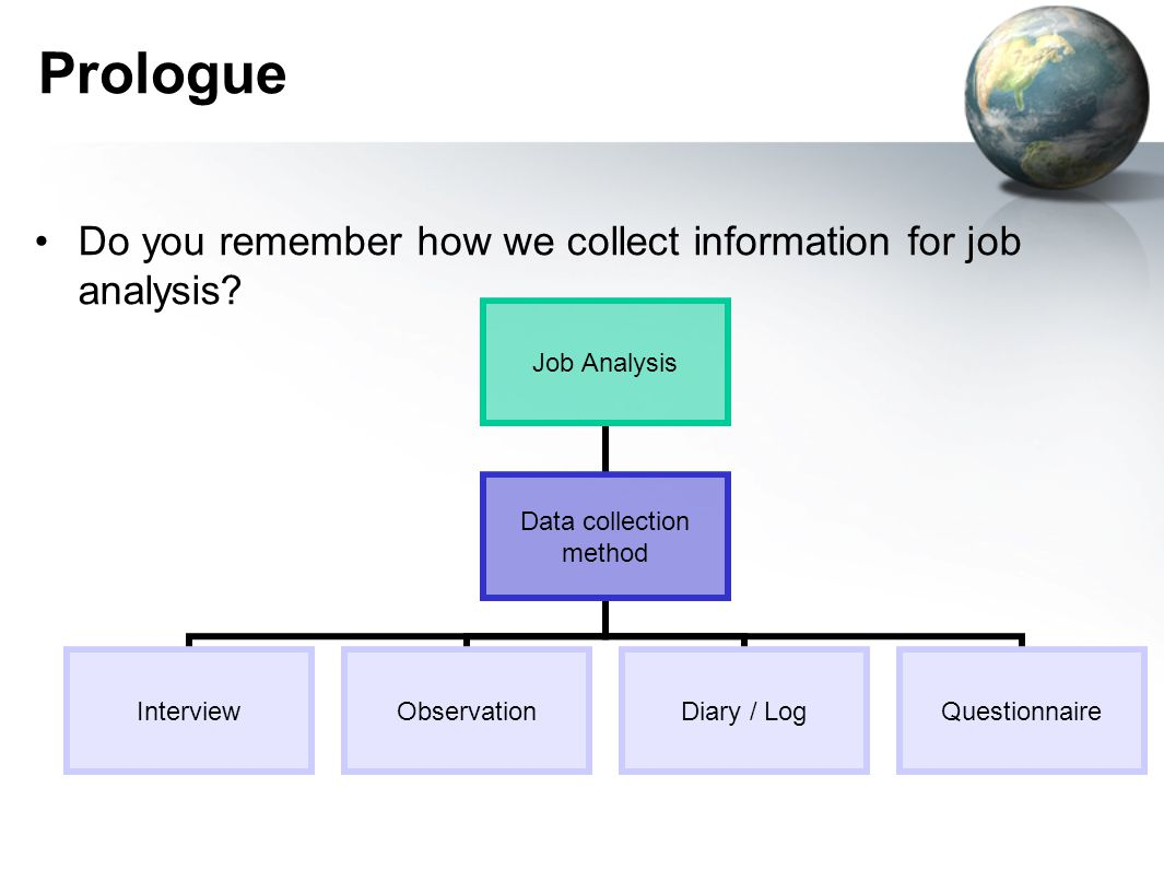 Prologue Do you remember the techniques we use for job analysis.