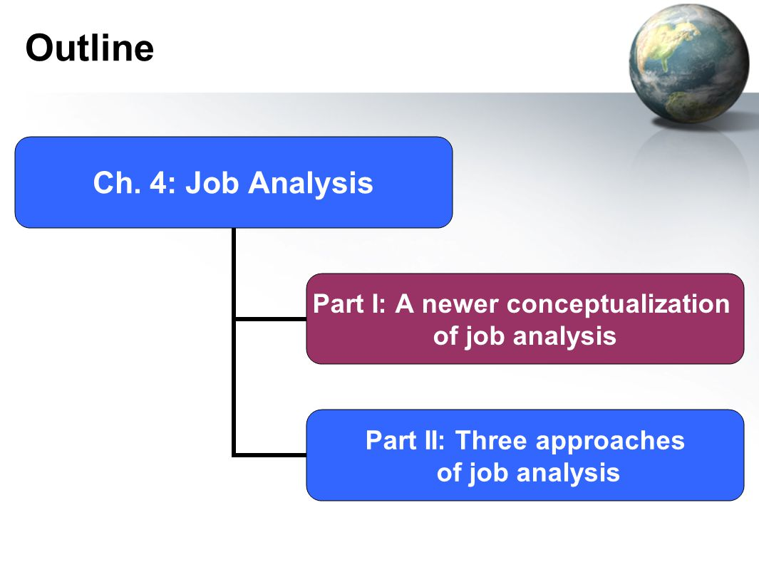 Part II: Three approaches of job analysis Competency-based approach –A more recent, innovative approach –Extending the job requirement approach in several ways From single job to multiple jobs From specific job to general job categories The focus is not on the specific skills, but on general or generic KSAOS –Web designer: Technical expertise; adaptability; communication skills –Soccer player: Muscle strengths; cardio-pulmonary strengths