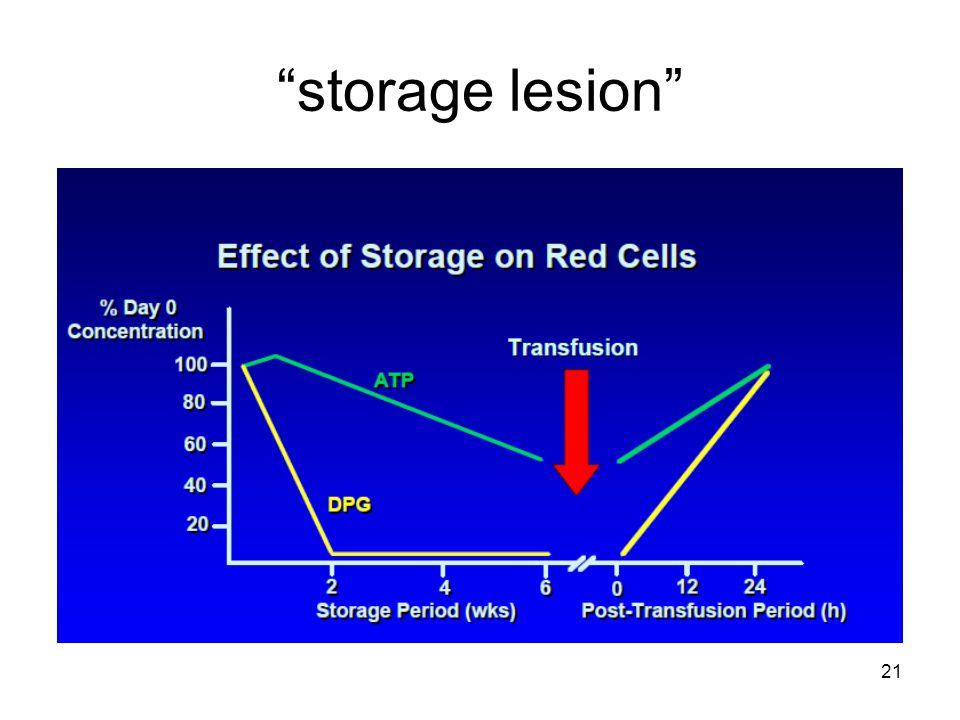 21 storage lesion