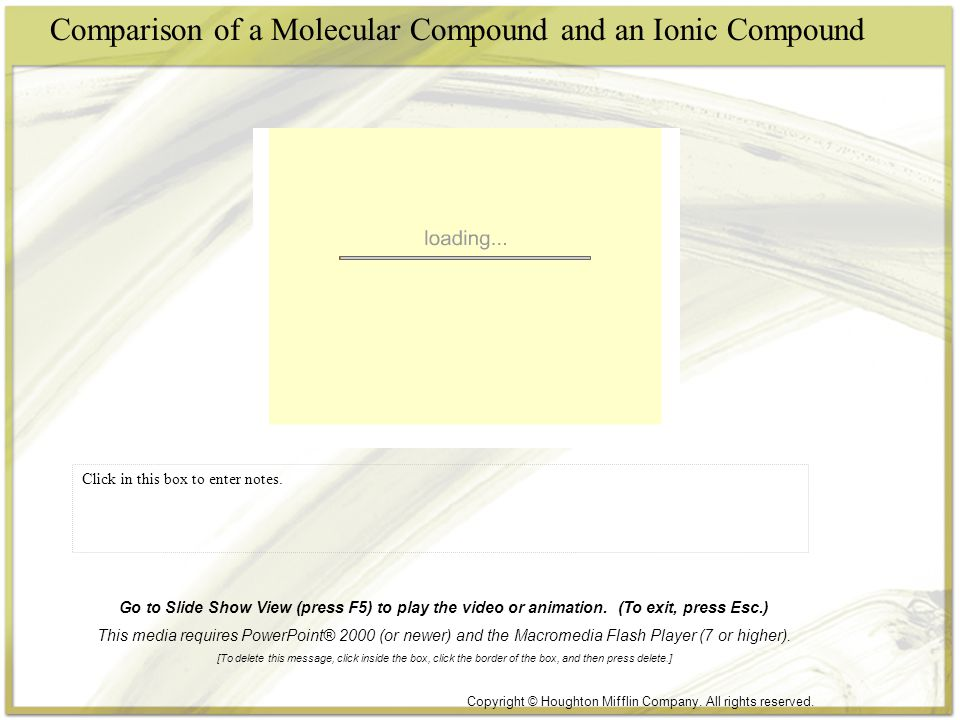 Comparison of a Molecular Compound and an Ionic Compound Click in this box to enter notes. Copyright © Houghton Mifflin Company. All rights reserved.
