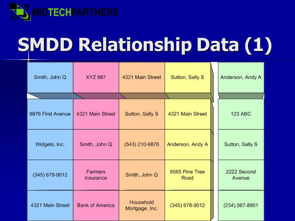 SMDD Relationship Data (1)