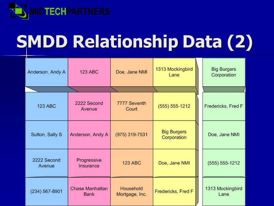 SMDD Relationship Data (2)