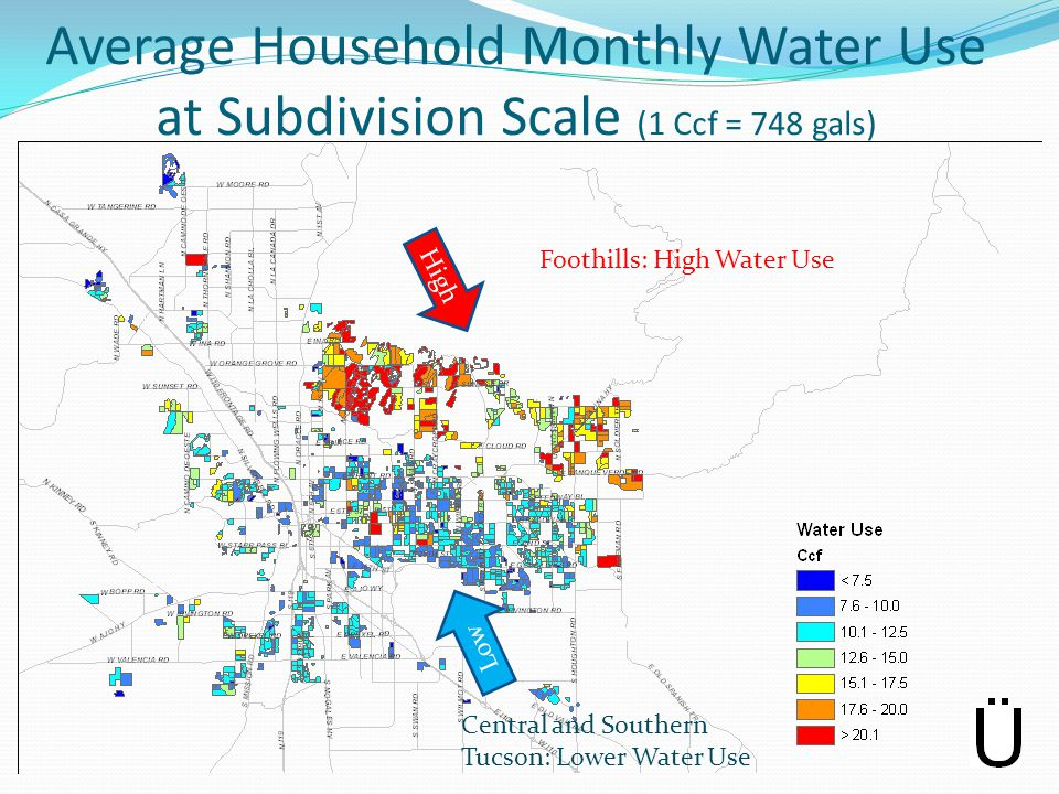 Average Household Monthly Water Use at Subdivision Scale (1 Ccf = 748 gals) High Low Foothills: High Water Use Central and Southern Tucson: Lower Water Use