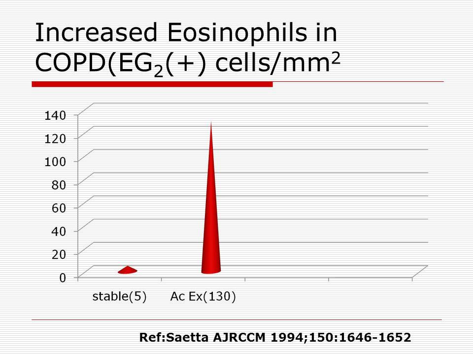 Increased Eosinophils in COPD(EG 2 (+) cells/mm 2 Ref:Saetta AJRCCM 1994;150:1646-1652