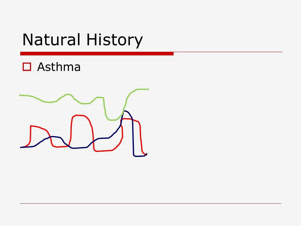 Natural History  Asthma