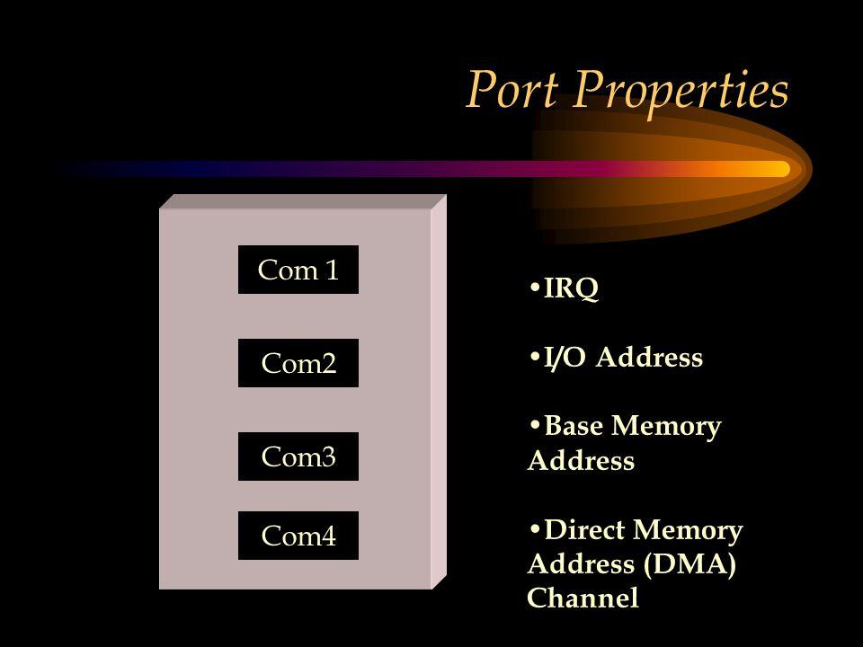 Port Properties Com 1 Com2 Com3 Com4 IRQ I/O Address Base Memory Address Direct Memory Address (DMA) Channel