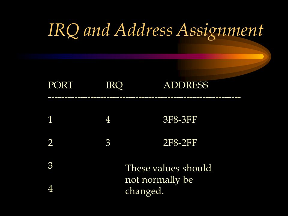 IRQ and Address Assignment PORTIRQADDRESS ------------------------------------------------------------ 143F8-3FF 232F8-2FF 3 4 These values should not normally be changed.