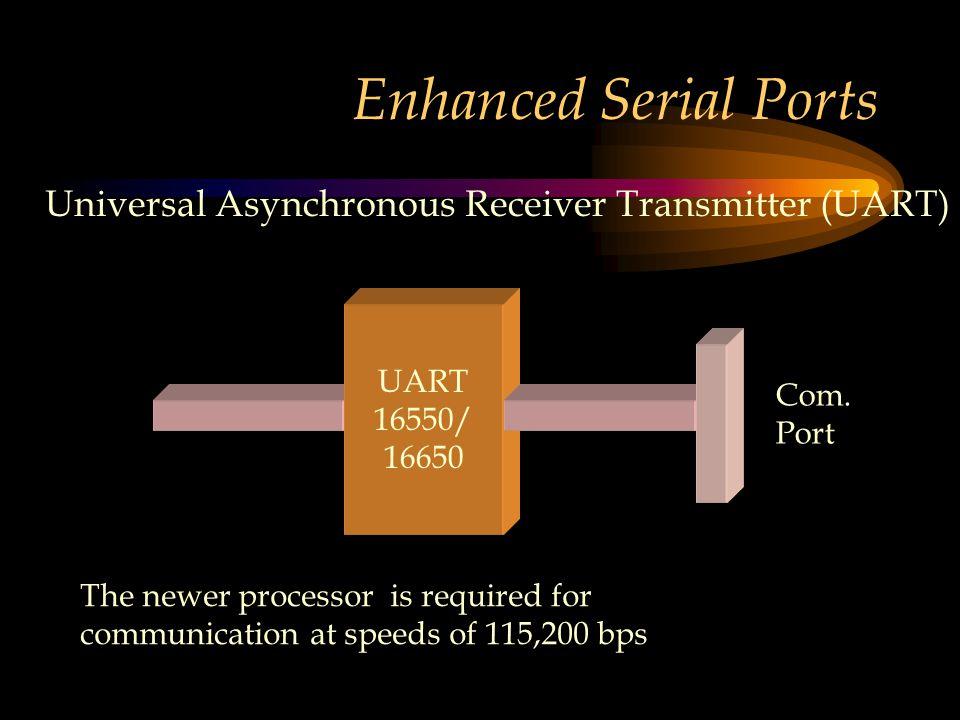Enhanced Serial Ports UART 16550/ 16650 Com.