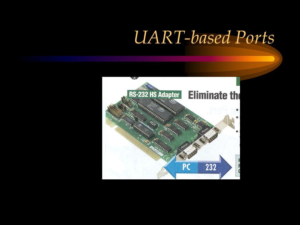 UART-based Ports